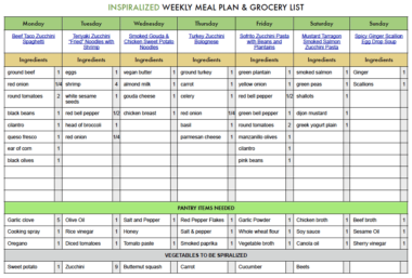 Be Healthy, Save Money, & Get Organized: Meal Planning Tips