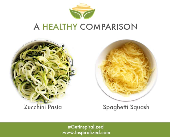 Spaghetti Squash Versus Zucchini Pasta: A Healthy & Friendly Comparison