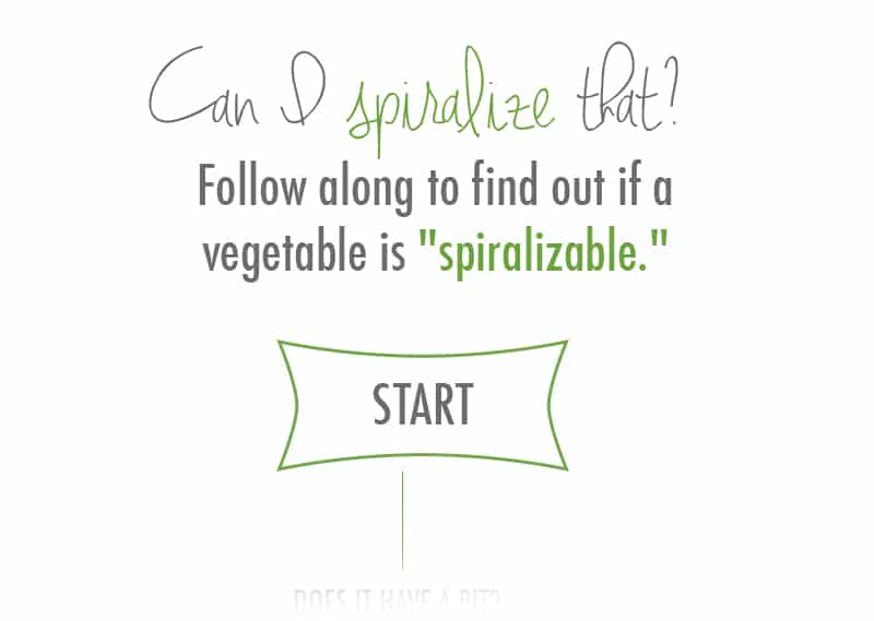 Inspiralized- Can I spiralize that vegetable?