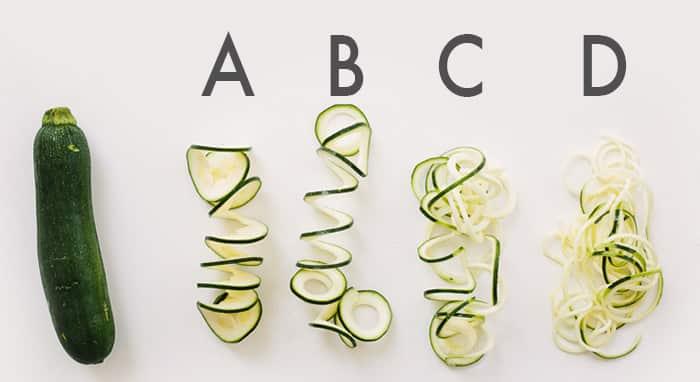 zucchini blades