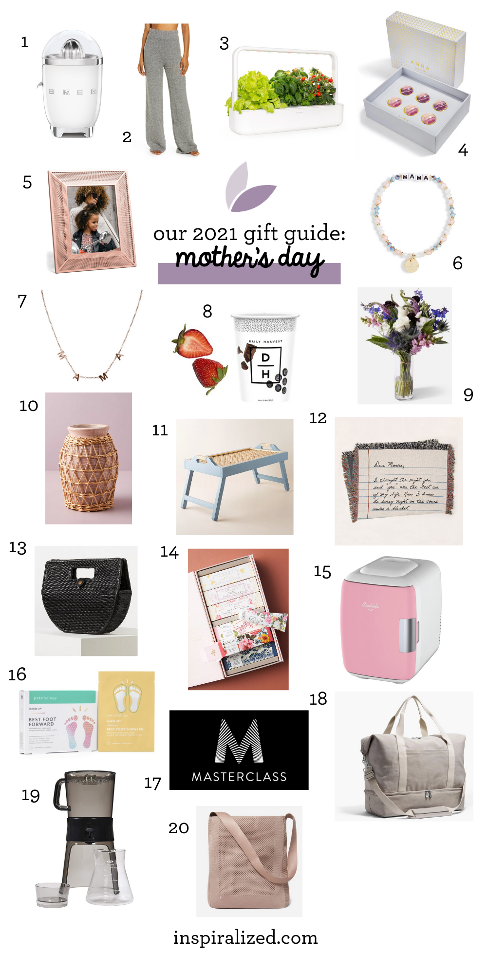 2021 Mother's Day Gift Guides